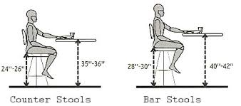 28 Standard Size Kitchen Island by Home Design Captivating Bar Stool Measurements For Height