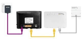 red internet light on modem talktalk help