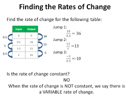 How To Find The Rate Of Change In A Table Rate Of Change Slope Essential Question Ppt