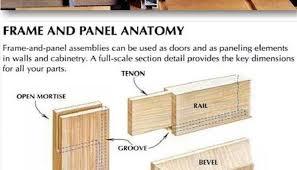 Cabinet Door Construction Raised Panel Cabinet Doors Exitallergy