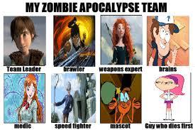 Zombie Team Meme - zombie apocalypse survival team meme by kitsunelenali on deviantart