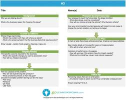 a3 powerpoint template professional a3 templates for project