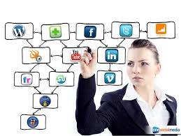 my quest for a small business social media plan u2013 meetings