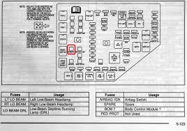 fiero fuse box diagram fiero fuse box fiero printable wiring
