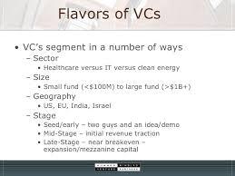 Venture Capital Resume Introduction To Venture Capital
