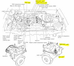 nissan check engine light codes i have a 2002 nissan frontier that has a check engine light come on