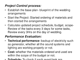 preparation of event plan for wedding wedding project management