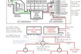main distribution panel wiring diagram 4k wallpapers