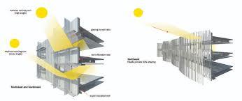 Light Efficient Design The Edith Green U2013 Wendell Wyatt Federal Building Aia Top Ten