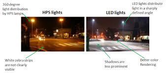 led parking lot lights vs metal halide led vs traditional ls some basic information