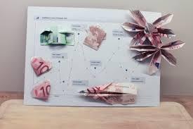 hochzeitsgeschenk eltern hochzeitsgeschenk marketingplan für das hochzeitspaar