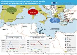 mediterranean map migration and refugee crisis mediterranean routes dg echo daily