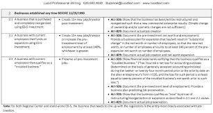 joorney business plans e2 visa plan template writ cmerge