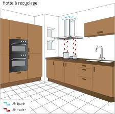 cuisine hotte aspirante la hotte de cuisine hotte aspirante sans evacuation exterieure 2