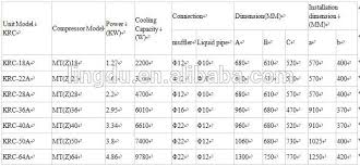 mt z 40 maneurop compressor condensing unit for cold storage buy