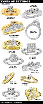 promise ring vs engagement ring poor s engagement ring jewelry secrets