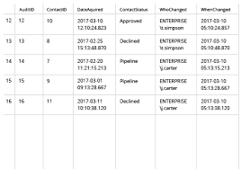 Sql Server Audit Table Changes How To Create A Sql Server Audit Trigger