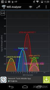 wifi analyzer android wifi analyzer for android