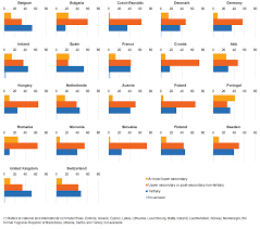land pattern en francais statistics on commuting patterns at regional level statistics