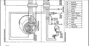 synchronous generator basics simple guide to rewire your head