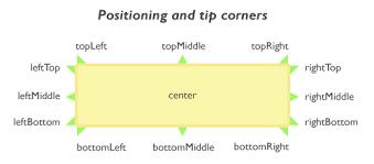 right top corner qtip the jquery tooltip plugin documentation