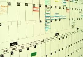six simple steps to create a business continuity plan real business