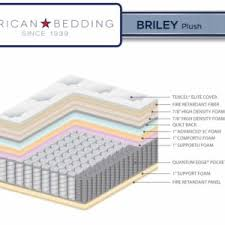 American Bedding Mattress American Bedding Company Tags Louisville Overstock Warehouse