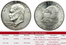 1776 to 1976 quarter dollar the eisenhower dollar coin review of value trends