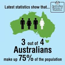 Australian Memes - australian population statistics memes percentage calculator