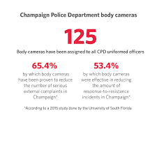 champaign police continue to roll out body cameras the daily illini
