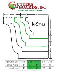 K He Modern K Style Gutters The More You Know About K Style Guttersgutters