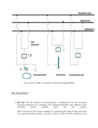 switchyard design overview