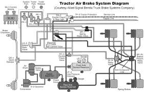 http www truckt com tractor air brake system explained