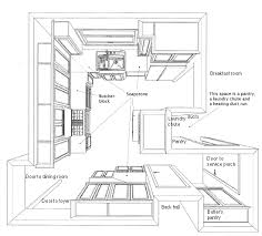 kitchen furniture plans kitchen kitchen floor plans peninsula kitchen floor plans
