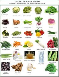 21 best diabetic charts images on pinterest diabetes food
