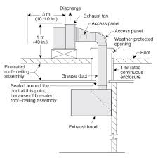 fire rated exhaust fan enclosures exhaust system schematic verisk analytics