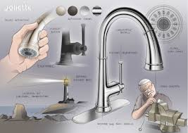 Grohe Faucets Kitchen Grohe 30210000 Starlight Chrome Joliette Traditional Pull Down