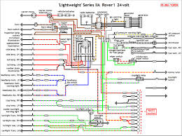 land rover wiring diagrams land wiring diagrams instruction