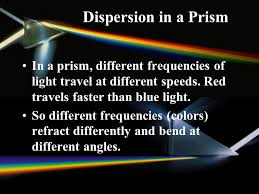 what travels faster than light images Atmospheric refraction total internal reflection ppt video jpg
