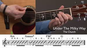 acoustic guitar lessons learn how to actually play