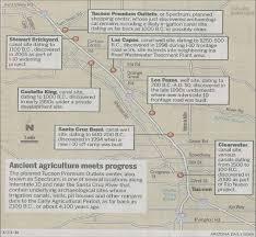 University Of Arizona Map Tucson Washes