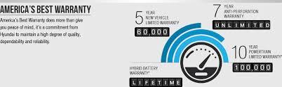 hyundai elantra warranty 2012 america s best warranty burlington hyundai
