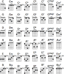 wedding dress chord printable ukulele chord chart the free pdf at http