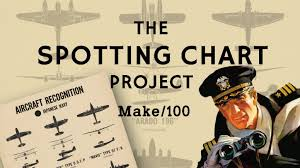 make 100 the spotting chart project wwii by constance