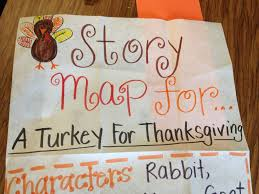 simply second grade turkey time freebie for you