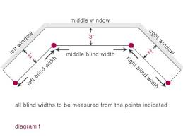window measurements how to take measurements for curtain making ireland