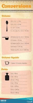 tableau conversion cuisine 14 graphiques utiles pour cuisiner à afficher sur votre frigo