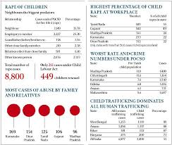 crime bureau national crime records bureau data 2015 slight dip in