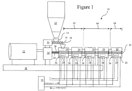 patent us7666338 focused heat extrusion process for