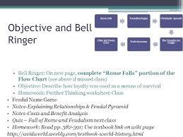 lesson 2 u2013 feudalism pp unit 3 u2013 middle ages lesson 2